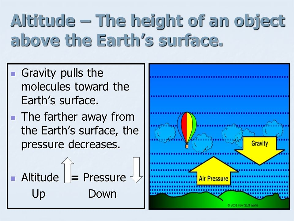 Altitude – The height of an object above the Earths surface. Gravity pulls the molecules toward the Earths surface. Gravity pulls the molecules toward
