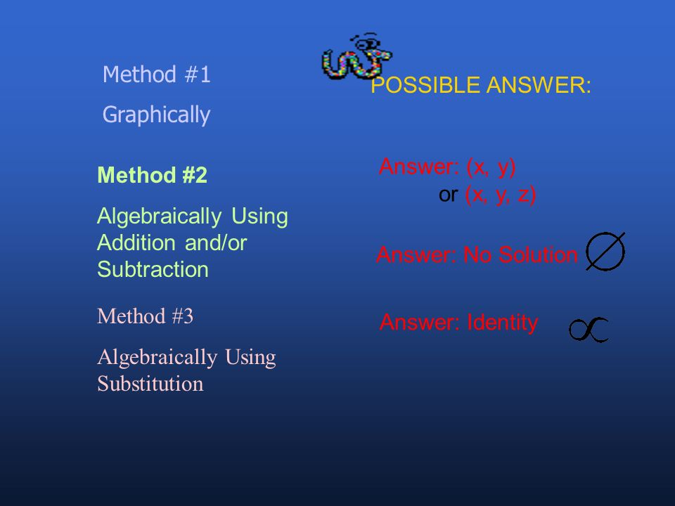 Solving Systems of Equations 3 Approaches Ms. Nong Adapted from Mrs. N. Newmans PPT Click here to begin