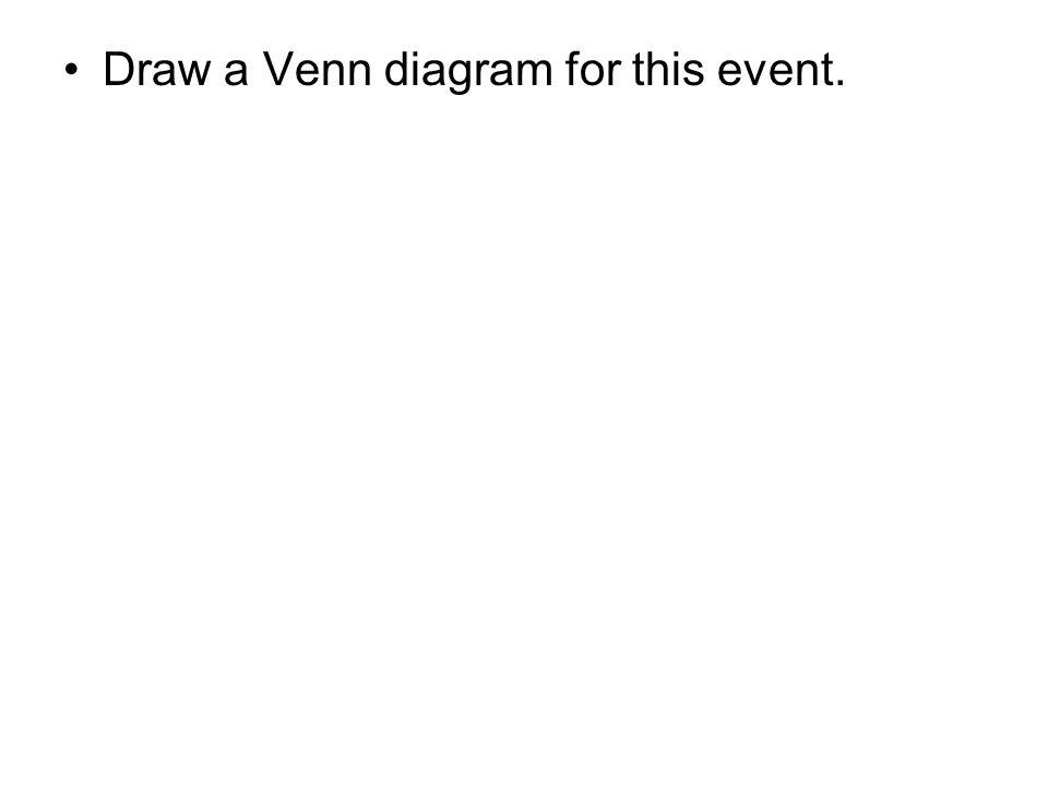 Draw a Venn diagram for this event.