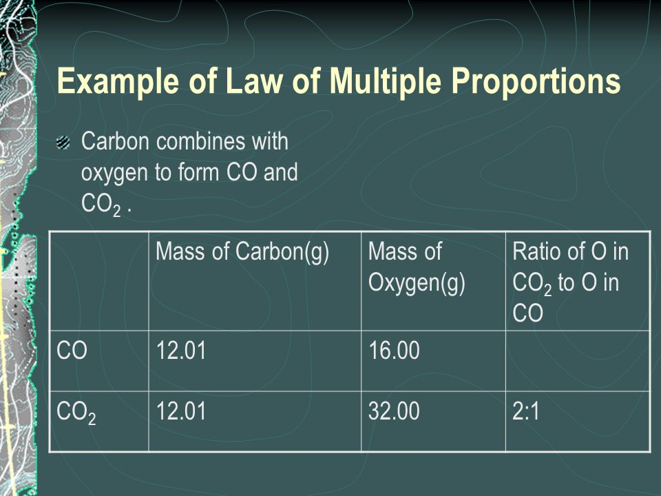Example of Law of Multiple Proportions Carbon combines with oxygen to form CO and CO 2. Mass of Carbon(g)Mass of Oxygen(g) Ratio of O in CO 2 to O in