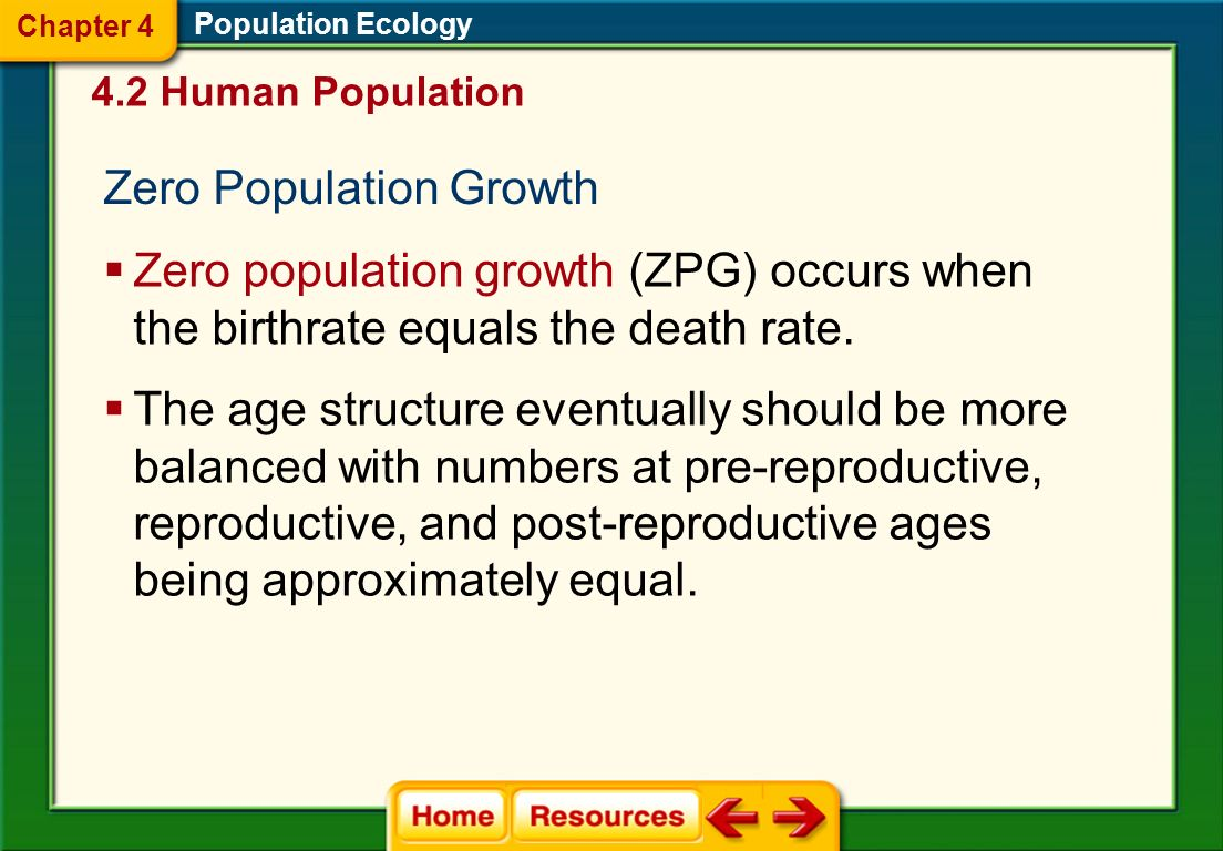 Population Ecology Chapter 4