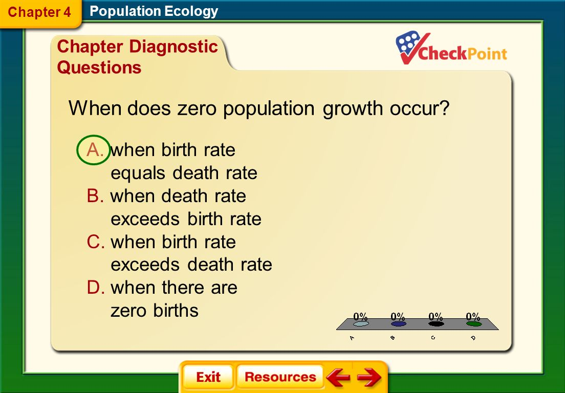 1.A 2.B 3.C 4.D CDQ 2 Population Ecology Chapter 4 Chapter Diagnostic Questions B. number of organisms in an area C. characteristics of a population D