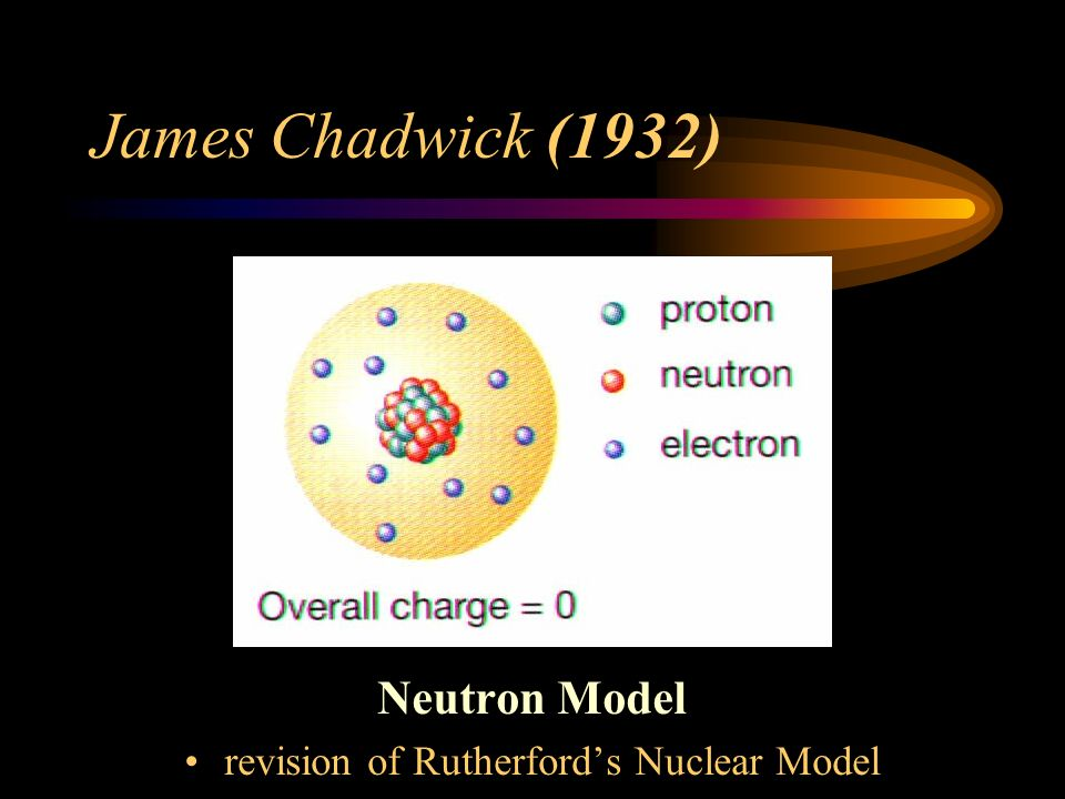 James Chadwick (1932) Discovered neutrons –neutral particles in the nucleus of an atom Joliot-Curie Experiments –based his theory on their experimenta