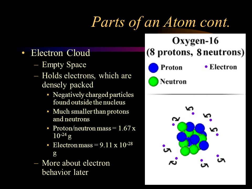Parts of an Atom Nucleus –Small, dense center of positive charge. –Protons Positively charged particles within the nucleus –Neutrons Particles within