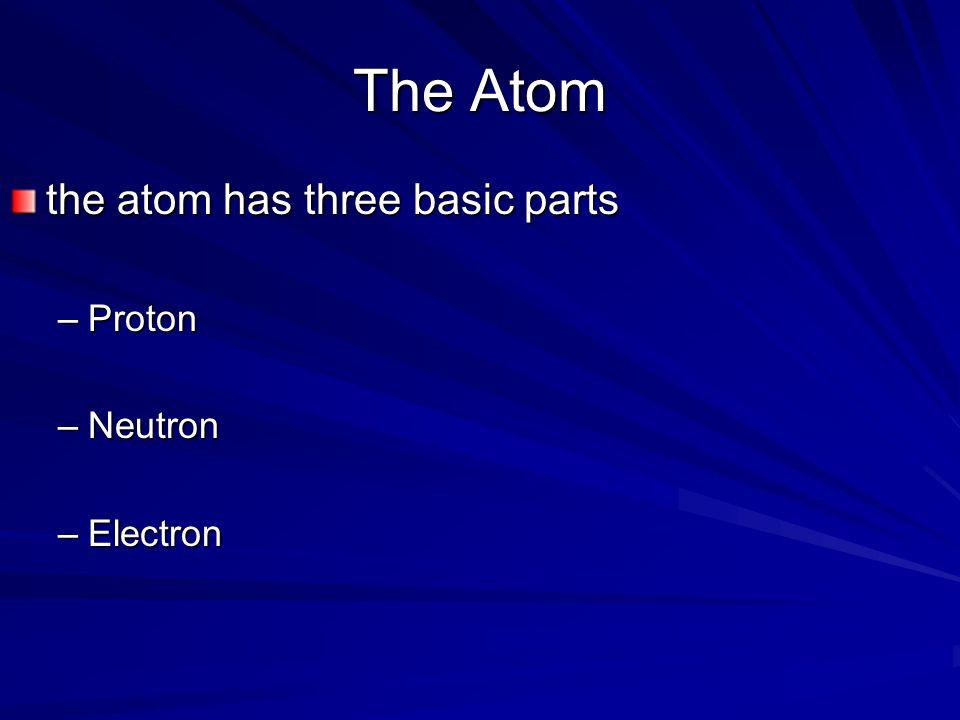 The Atom the atom has three basic parts –Proton –Neutron –Electron