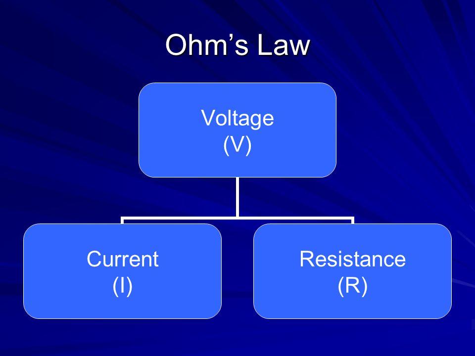 Ohms Law Voltage (V) Current (I) Resistance (R)