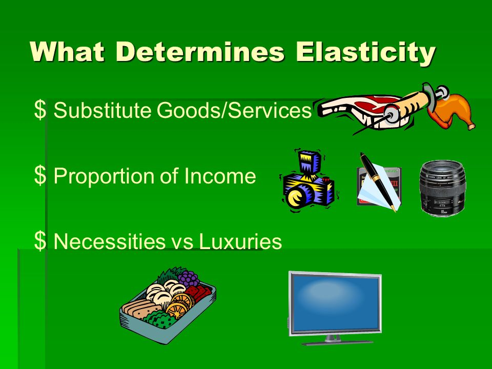 What Determines Elasticity $ Substitute Goods/Services $ Proportion of Income $ Necessities vs Luxuries