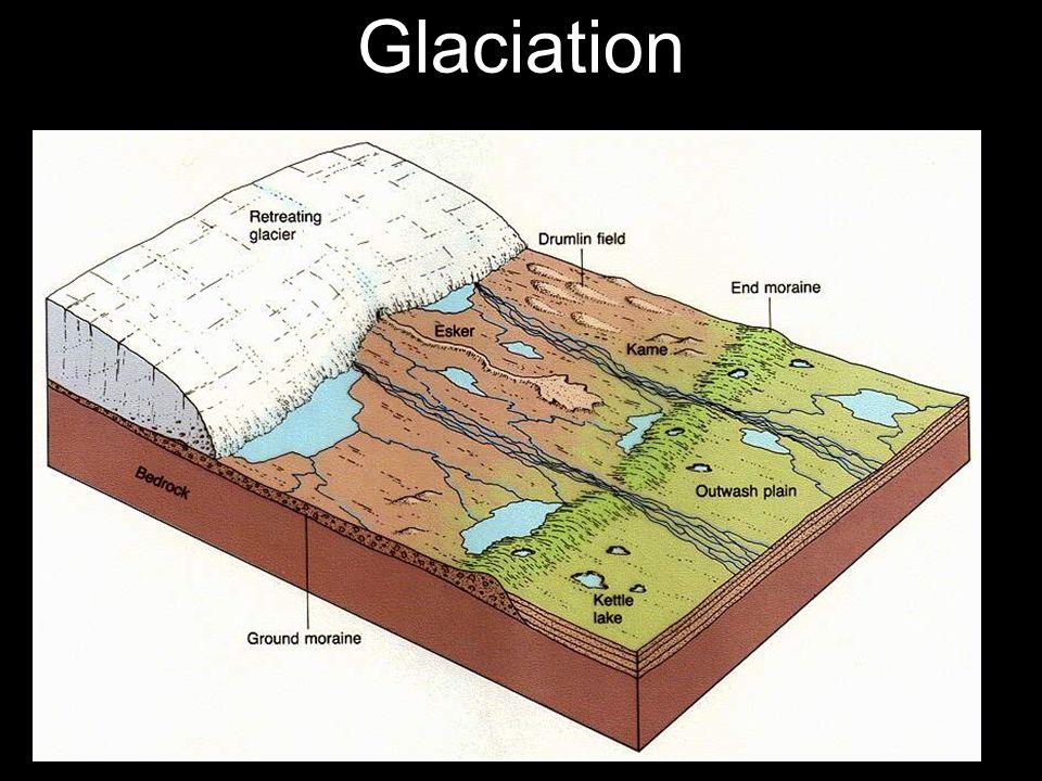 Glaciation