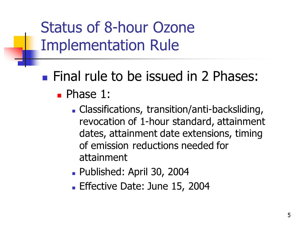 5 Status of 8-hour Ozone Implementation Rule Final rule to be issued in 2 Phases: Phase 1: Classifications, transition/anti-backsliding, revocation of