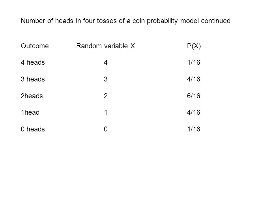 Number of heads in four tosses of a coin probability model continued OutcomeRandom variable XP(X) 4 heads41/16 3 heads34/16 2heads26/16 1head14/16 0 h