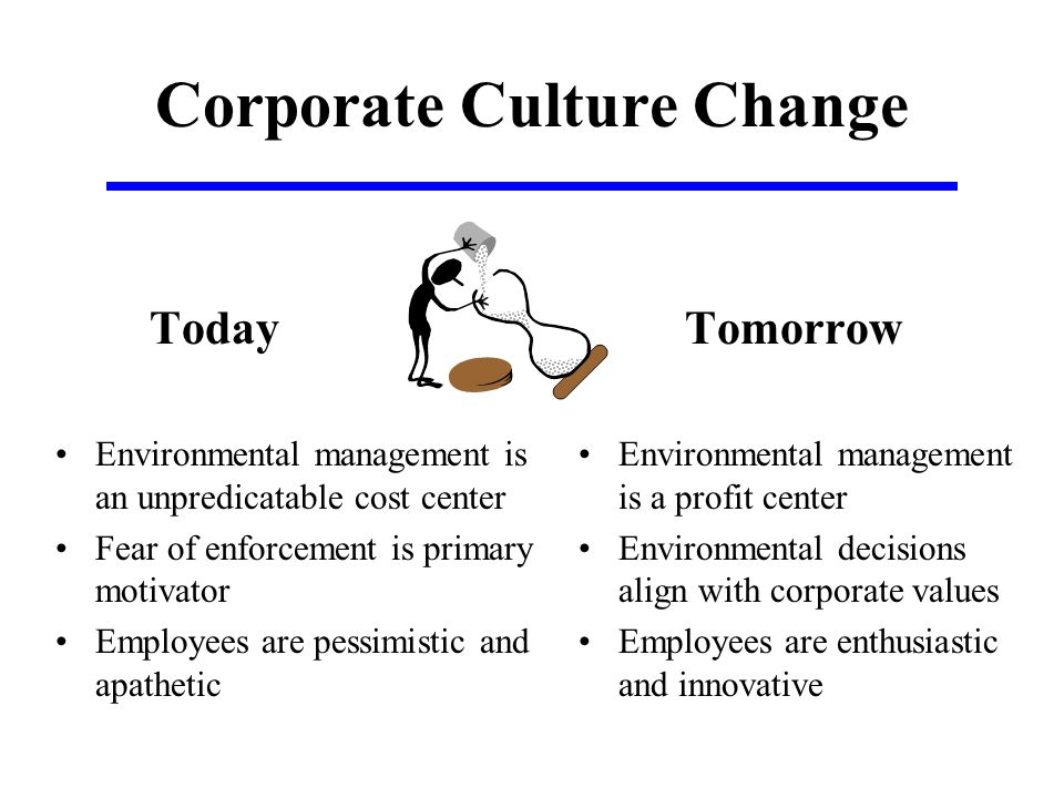Corporate Culture Change Today Environmental management is an unpredicatable cost center Fear of enforcement is primary motivator Employees are pessimistic and apathetic Tomorrow Environmental management is a profit center Environmental decisions align with corporate values Employees are enthusiastic and innovative