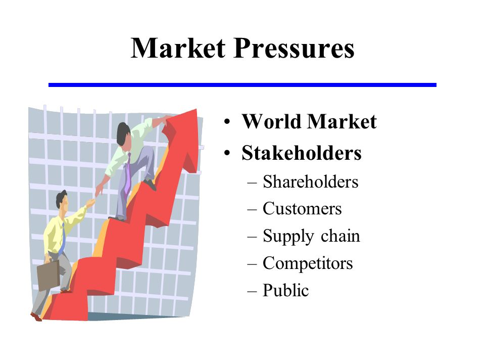 Market Pressures World Market Stakeholders –Shareholders –Customers –Supply chain –Competitors –Public