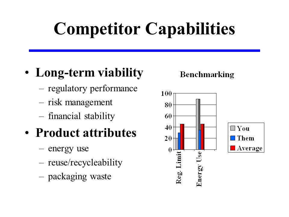 Competitor Capabilities Long-term viability –regulatory performance –risk management –financial stability Product attributes –energy use –reuse/recycleability –packaging waste