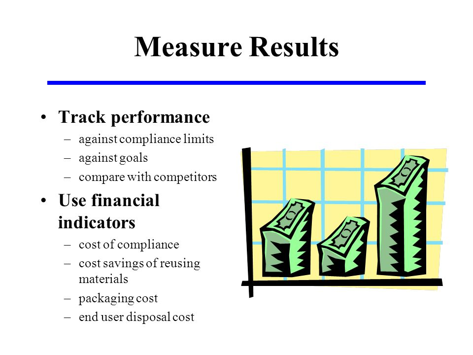 Measure Results Track performance –against compliance limits –against goals –compare with competitors Use financial indicators –cost of compliance –cost savings of reusing materials –packaging cost –end user disposal cost