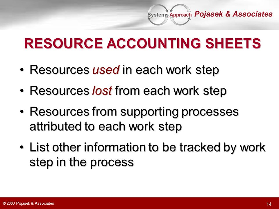 © 2003 Pojasek & Associates 14 RESOURCE ACCOUNTING SHEETS Resources used in each work stepResources used in each work step Resources lost from each work stepResources lost from each work step Resources from supporting processes attributed to each work stepResources from supporting processes attributed to each work step List other information to be tracked by work step in the processList other information to be tracked by work step in the process