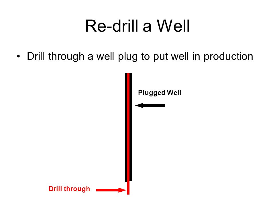Re-drill a Well Drill through a well plug to put well in production Plugged Well Drill through