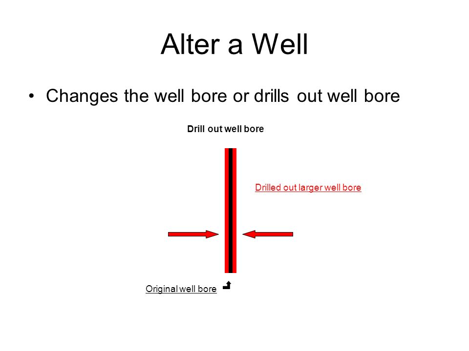 Alter a Well Changes the well bore or drills out well bore Drill out well bore Original well bore Drilled out larger well bore
