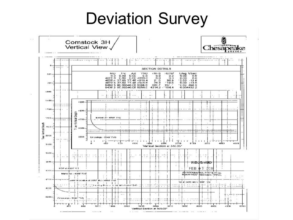 Deviation Survey