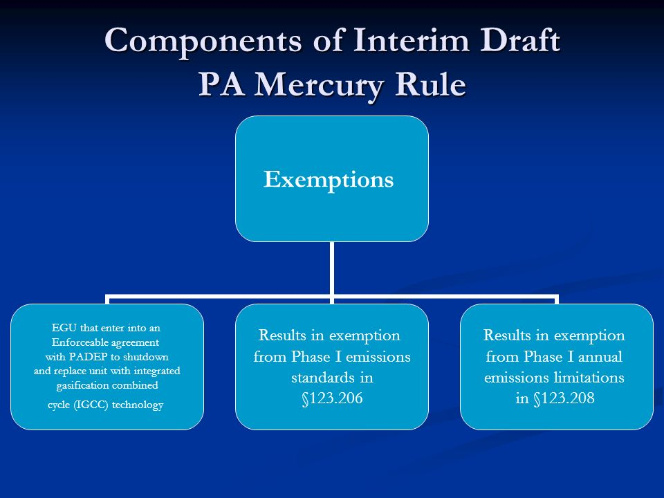 Components of Interim Draft PA Mercury Rule Exemptions EGU that enter into an Enforceable agreement with PADEP to shutdown and replace unit with integrated gasification combined cycle (IGCC) technology Results in exemption from Phase I emissions standards in §123.206 Results in exemption from Phase I annual emissions limitations in §123.208