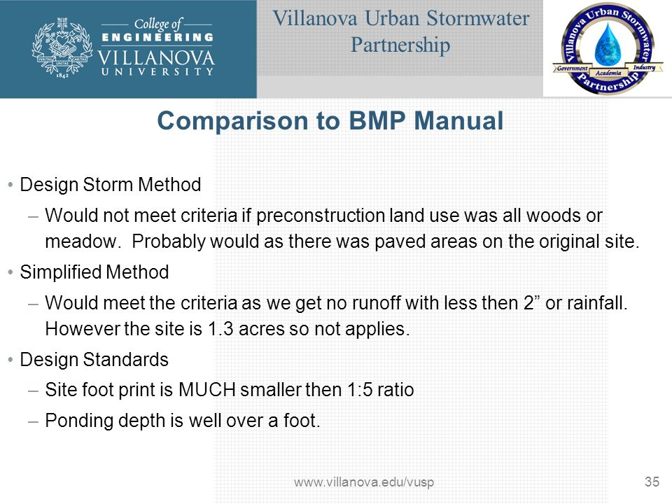 Villanova Urban Stormwater Partnership www.villanova.edu/vusp35 Comparison to BMP Manual Design Storm Method –Would not meet criteria if preconstruction land use was all woods or meadow.