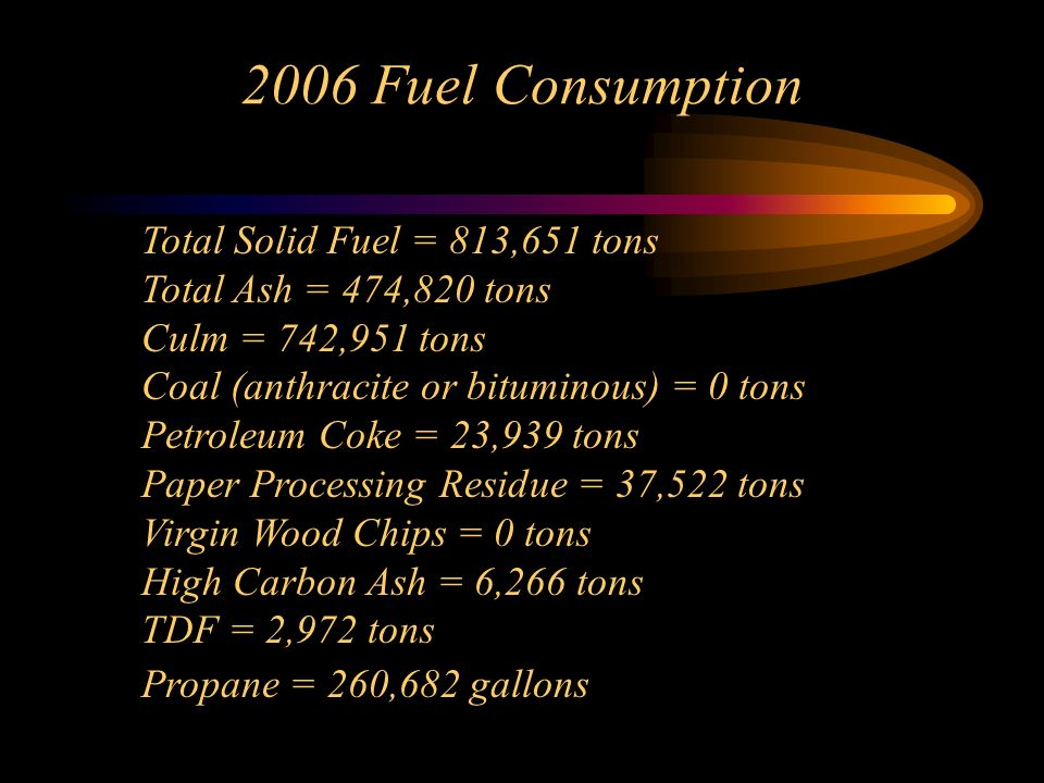 2006 Fuel Consumption Total Solid Fuel = 813,651 tons Total Ash = 474,820 tons Culm = 742,951 tons Coal (anthracite or bituminous) = 0 tons Petroleum