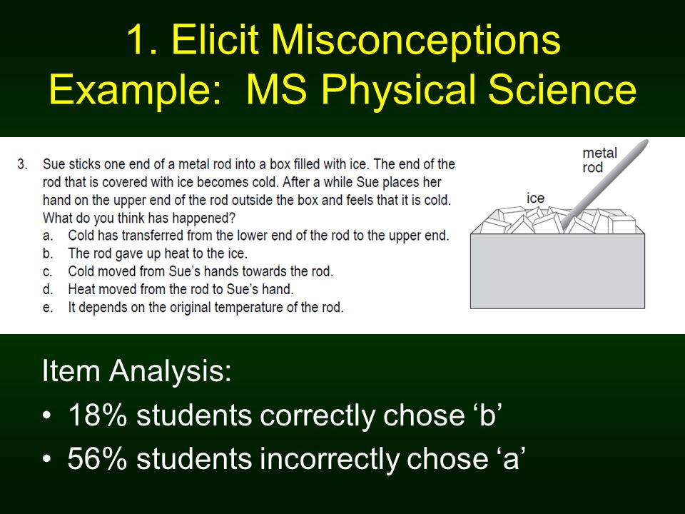 1. Elicit Misconceptions Example: MS Physical Science Item Analysis: 18% students correctly chose b 56% students incorrectly chose a