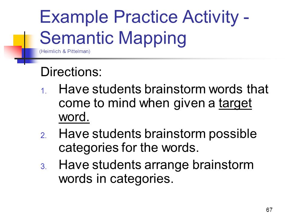 67 Example Practice Activity - Semantic Mapping (Heimlich & Pittelman) Directions: 1. Have students brainstorm words that come to mind when given a ta