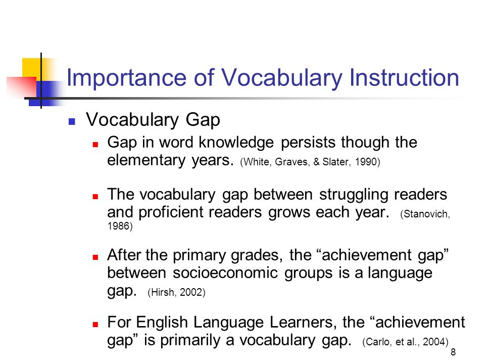 8 Importance of Vocabulary Instruction Vocabulary Gap Gap in word knowledge persists though the elementary years. (White, Graves, & Slater, 1990) The