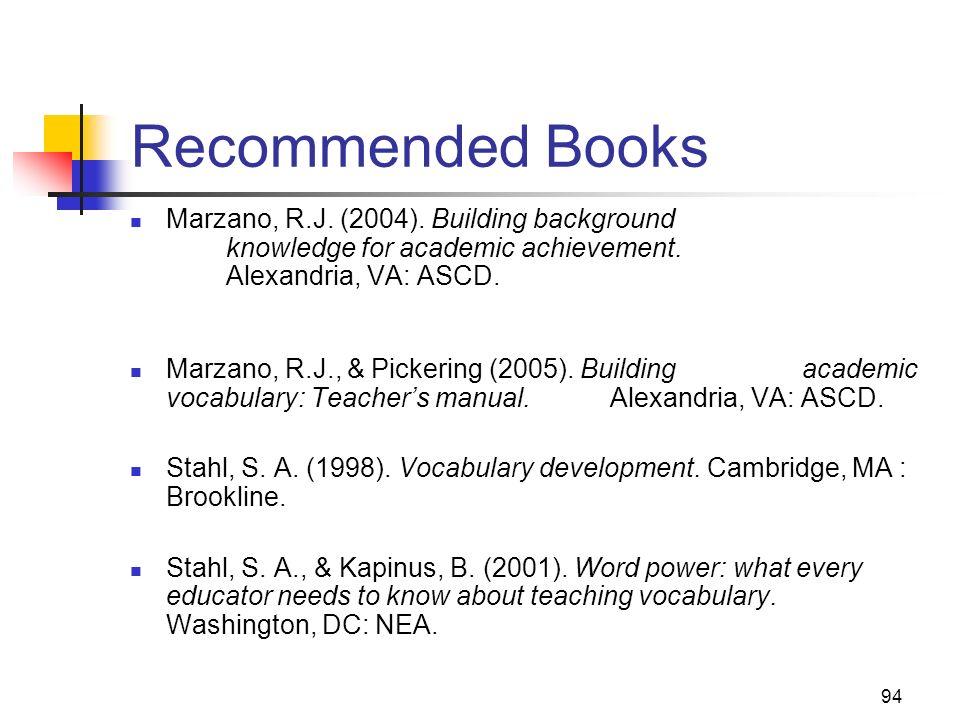 94 Recommended Books Marzano, R.J. (2004). Building background knowledge for academic achievement. Alexandria, VA: ASCD. Marzano, R.J., & Pickering (2