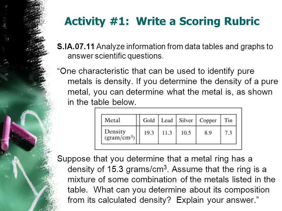S.IA.07.11 Analyze information from data tables and graphs to answer scientific questions. One characteristic that can be used to identify pure metals