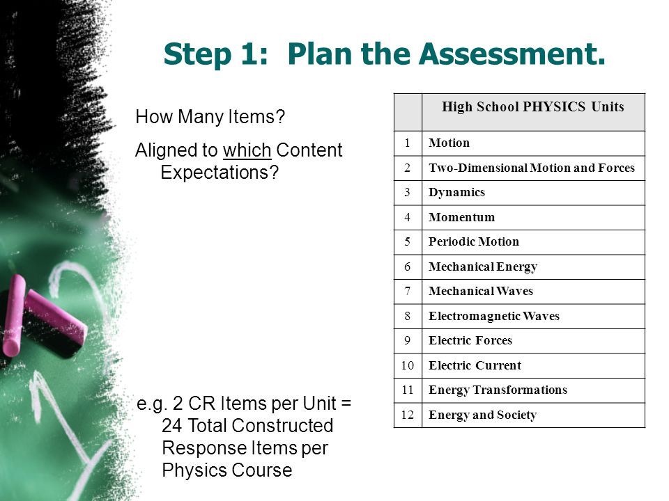 Step 1: Plan the Assessment. How Many Items? Aligned to which Content Expectations? e.g. 2 CR Items per Unit = 24 Total Constructed Response Items per