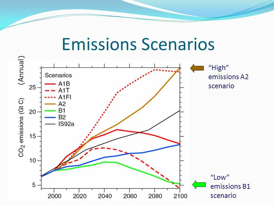 Emissions Scenarios High emissions A2 scenario Low emissions B1 scenario (Annual)