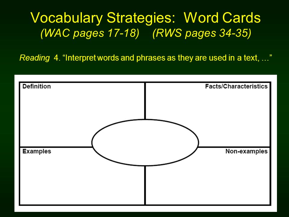 Vocabulary Strategies: Word Cards (WAC pages 17-18) (RWS pages 34-35) Reading 4. Interpret words and phrases as they are used in a text, …