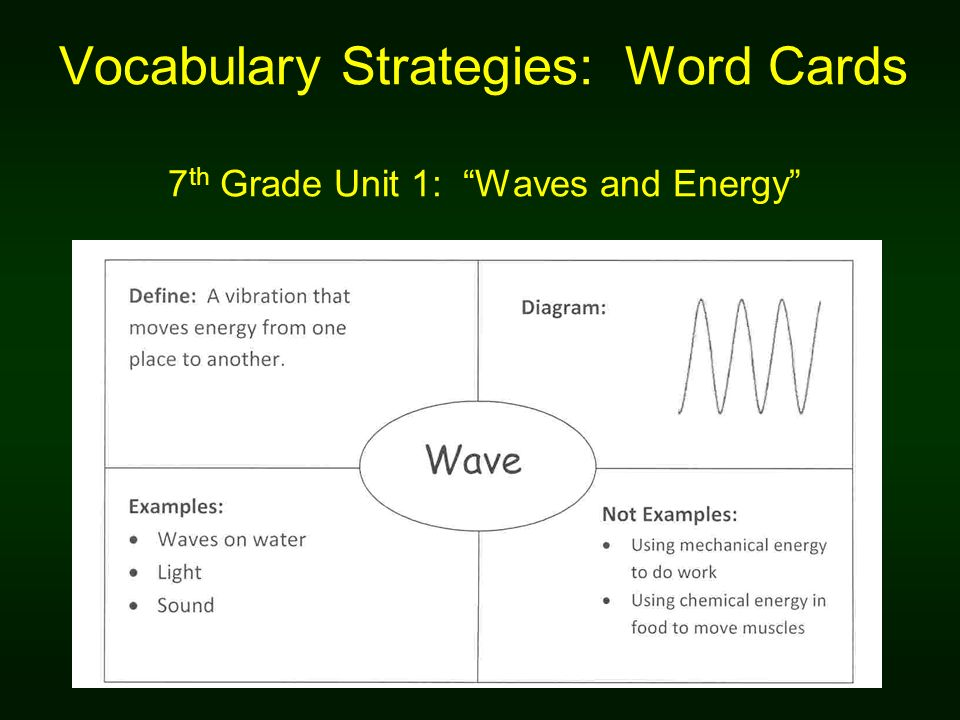 Vocabulary Strategies: Word Cards 7 th Grade Unit 1: Waves and Energy