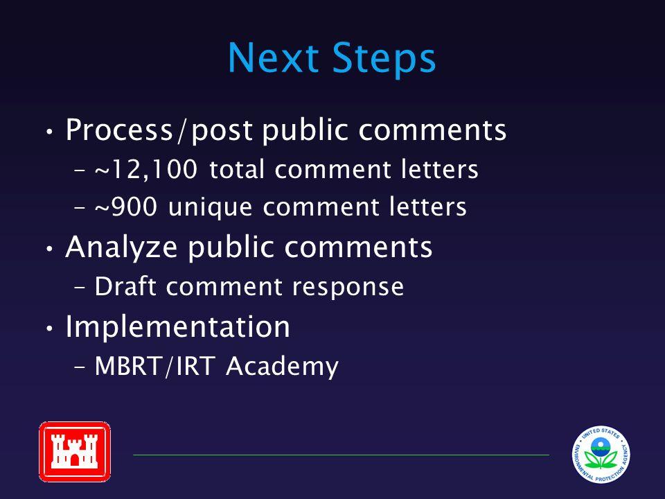 Next Steps Process/post public comments –~12,100 total comment letters –~900 unique comment letters Analyze public comments –Draft comment response Implementation –MBRT/IRT Academy