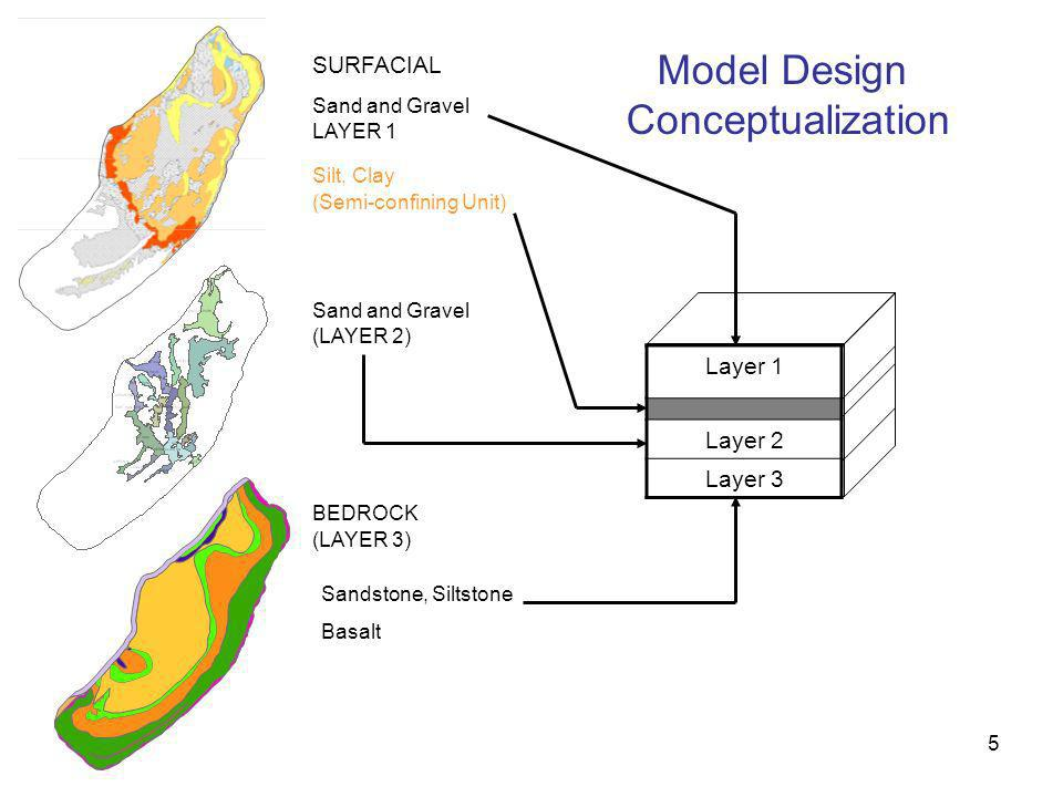 5 Model Design Conceptualization Sandstone, Siltstone Basalt Silt, Clay (Semi-confining Unit) BEDROCK (LAYER 3) SURFACIAL Sand and Gravel LAYER 1 Laye
