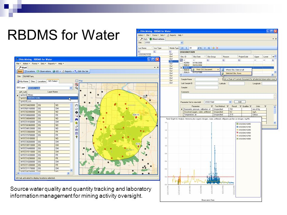 RBDMS for Water Source water quality and quantity tracking and laboratory information management for mining activity oversight.