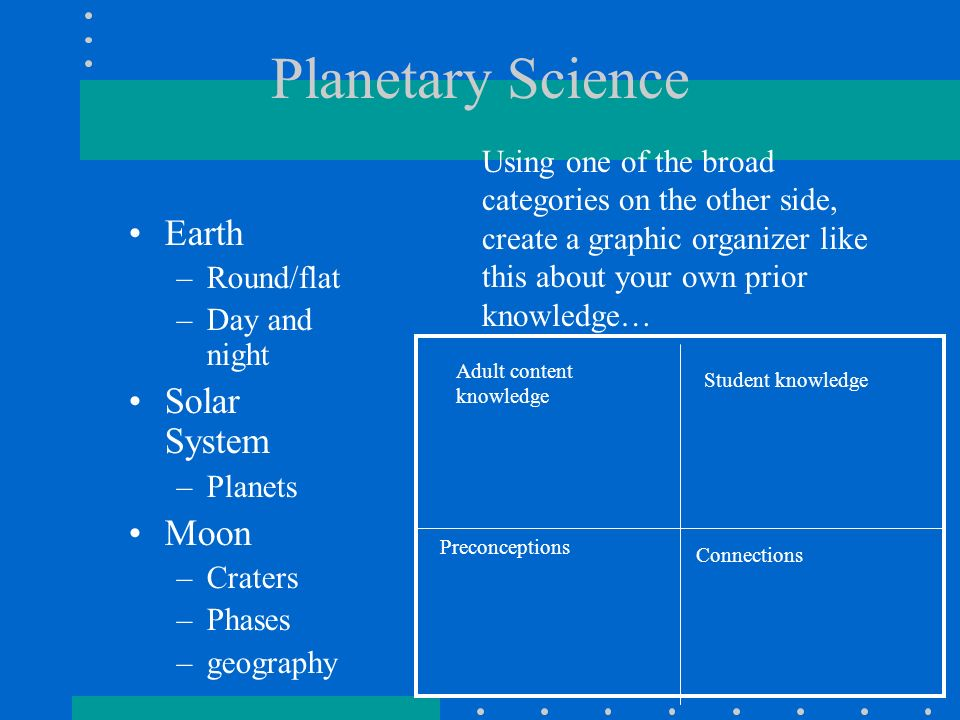 Planetary Science Earth –Round/flat –Day and night Solar System –Planets Moon –Craters –Phases –geography Using one of the broad categories on the other side, create a graphic organizer like this about your own prior knowledge… Adult content knowledge Student knowledge Preconceptions Connections
