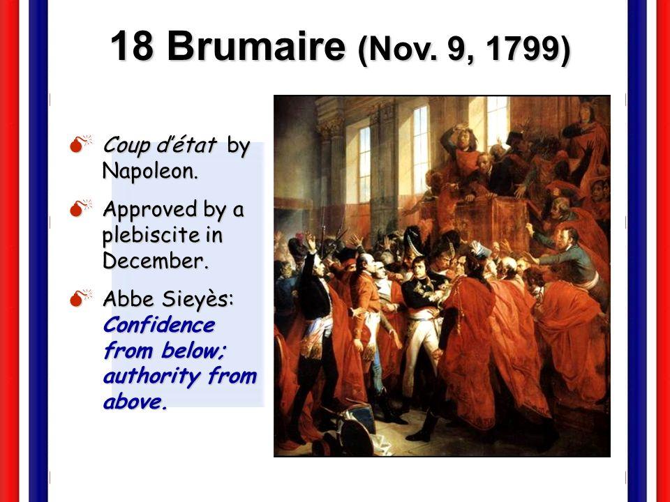 18 Brumaire (Nov.9, 1799) Coup détat by Napoleon.