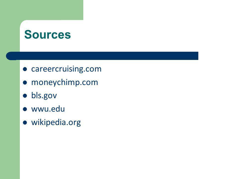 Sources careercruising.com moneychimp.com bls.gov wwu.edu wikipedia.org