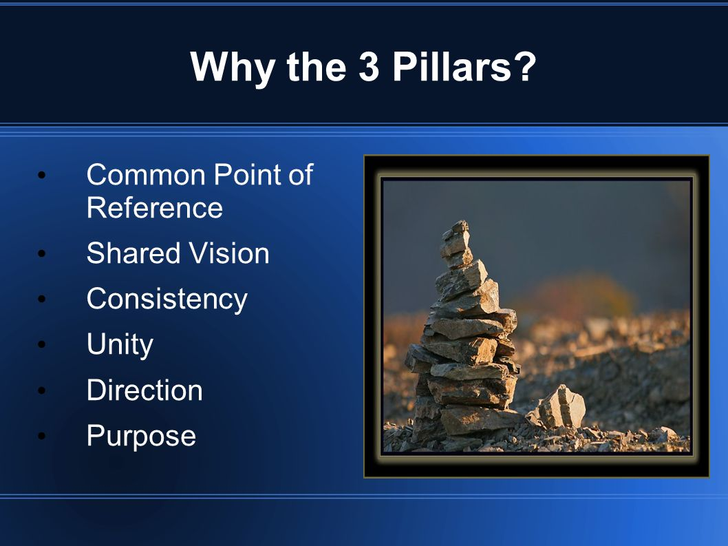 Why the 3 Pillars? Common Point of Reference Shared Vision Consistency Unity Direction Purpose