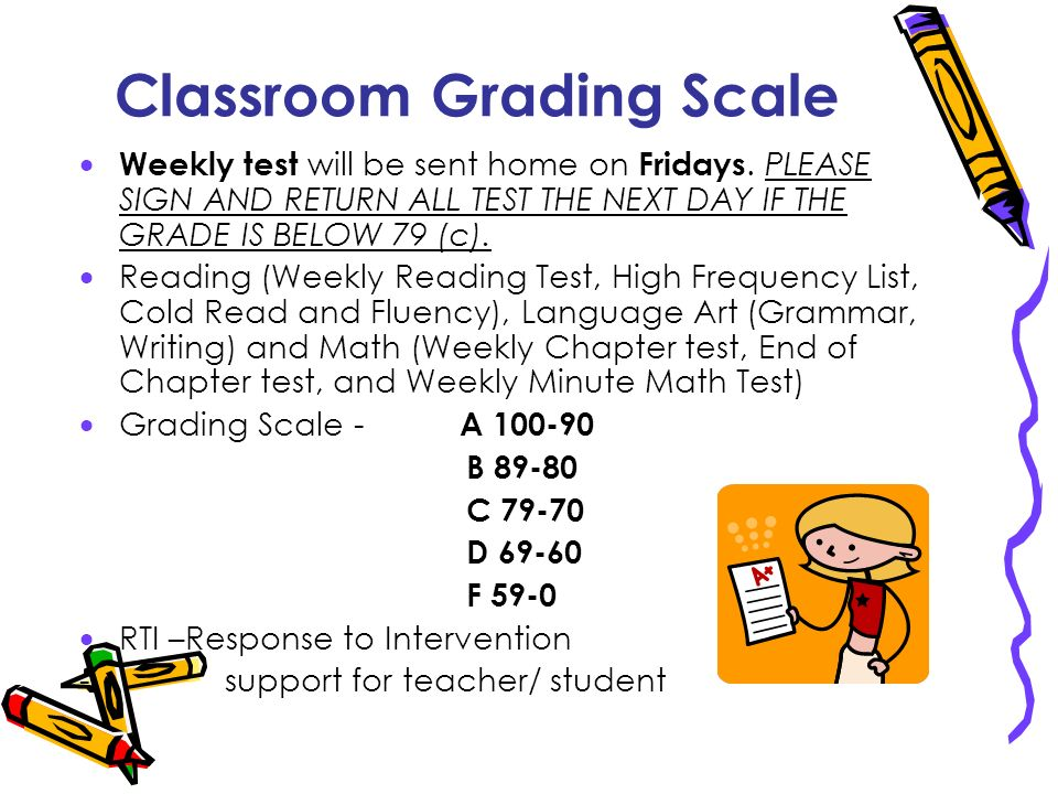 Classroom Grading Scale Weekly test will be sent home on Fridays. PLEASE SIGN AND RETURN ALL TEST THE NEXT DAY IF THE GRADE IS BELOW 79 (c). Reading (