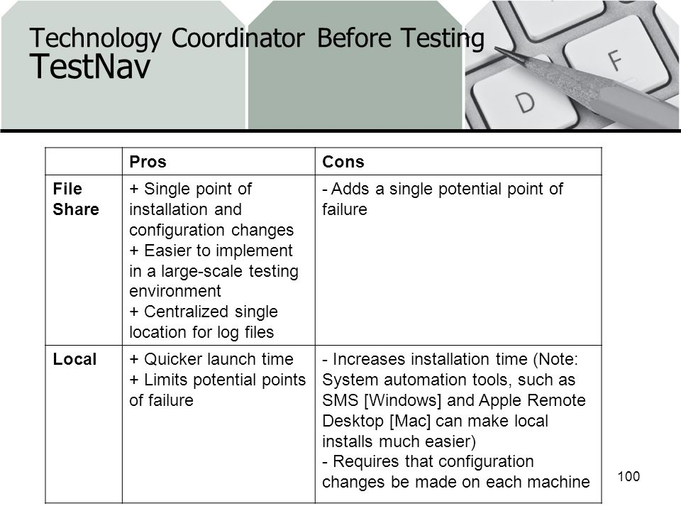 Technology Coordinator Before Testing TestNav ProsCons File Share + Single point of installation and configuration changes + Easier to implement in a large-scale testing environment + Centralized single location for log files - Adds a single potential point of failure Local+ Quicker launch time + Limits potential points of failure - Increases installation time (Note: System automation tools, such as SMS [Windows] and Apple Remote Desktop [Mac] can make local installs much easier) - Requires that configuration changes be made on each machine 100