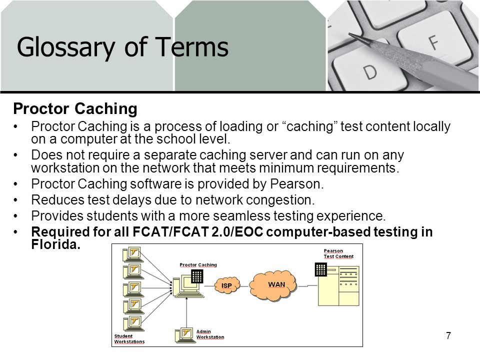 Glossary of Terms TestNav 6.9 (TestNav) Platform for Floridas high-stakes computer-based statewide assessments.