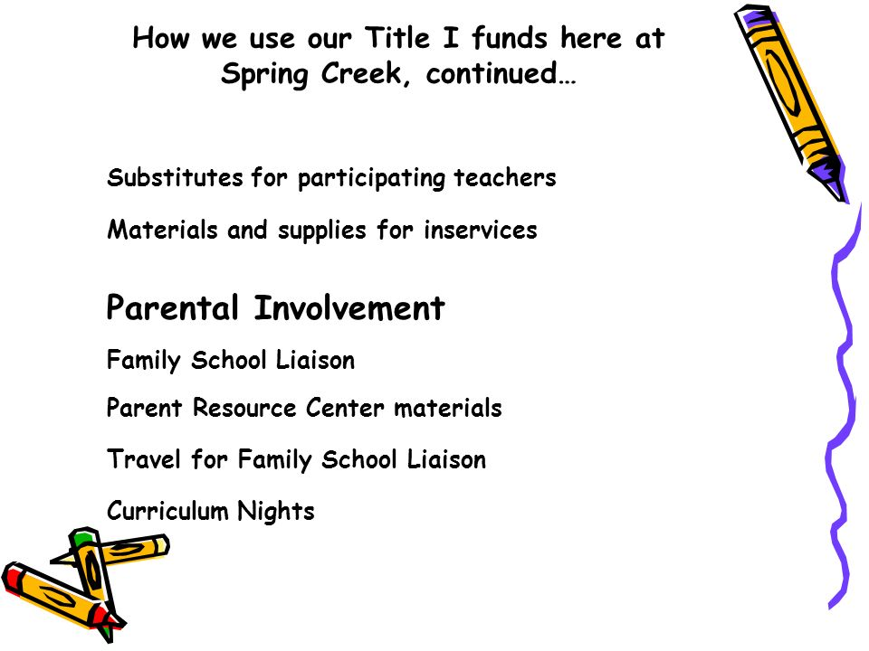 How we use our Title I funds here at Spring Creek, continued… Substitutes for participating teachers Materials and supplies for inservices Parental Involvement Family School Liaison Parent Resource Center materials Travel for Family School Liaison Curriculum Nights