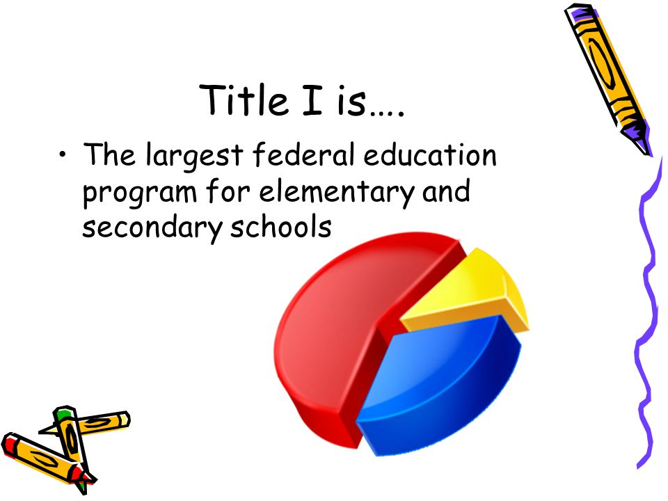 Title I is…. The largest federal education program for elementary and secondary schools