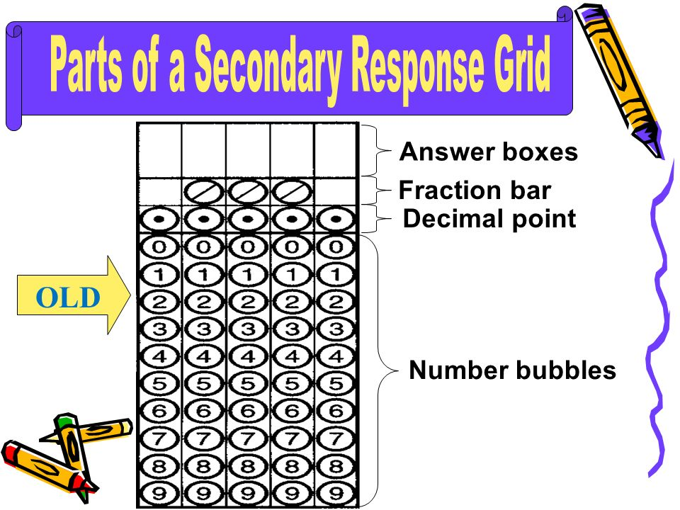 Answer boxes Fraction bar Decimal point Number bubbles OLD