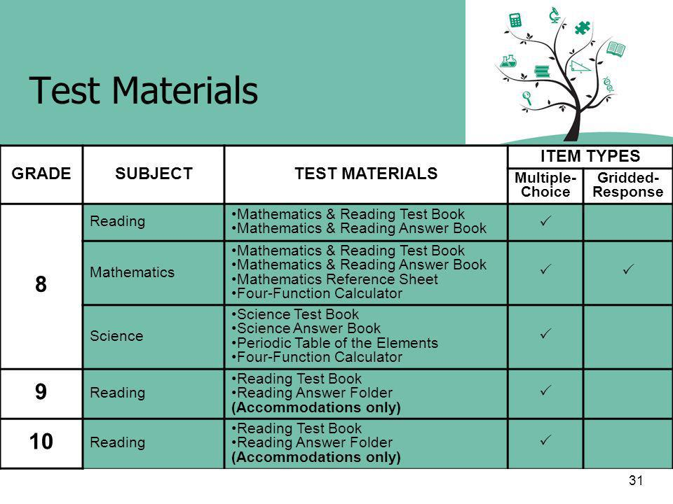 31 Test Materials GRADESUBJECTTEST MATERIALS ITEM TYPES Multiple- Choice Gridded- Response 8 Reading Mathematics & Reading Test Book Mathematics & Reading Answer Book Mathematics Mathematics & Reading Test Book Mathematics & Reading Answer Book Mathematics Reference Sheet Four-Function Calculator Science Science Test Book Science Answer Book Periodic Table of the Elements Four-Function Calculator 9 Reading Reading Test Book Reading Answer Folder (Accommodations only) 10 Reading Reading Test Book Reading Answer Folder (Accommodations only)