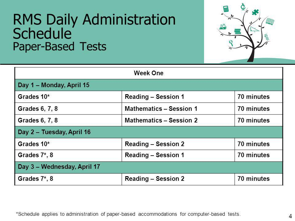 4 RMS Daily Administration Schedule Paper-Based Tests Week One Day 1 – Monday, April 15 Grades 10*Reading – Session 170 minutes Grades 6, 7, 8Mathematics – Session 170 minutes Grades 6, 7, 8Mathematics – Session 270 minutes Day 2 – Tuesday, April 16 Grades 10*Reading – Session 270 minutes Grades 7*, 8Reading – Session 170 minutes Day 3 – Wednesday, April 17 Grades 7*, 8Reading – Session 270 minutes *Schedule applies to administration of paper-based accommodations for computer-based tests.
