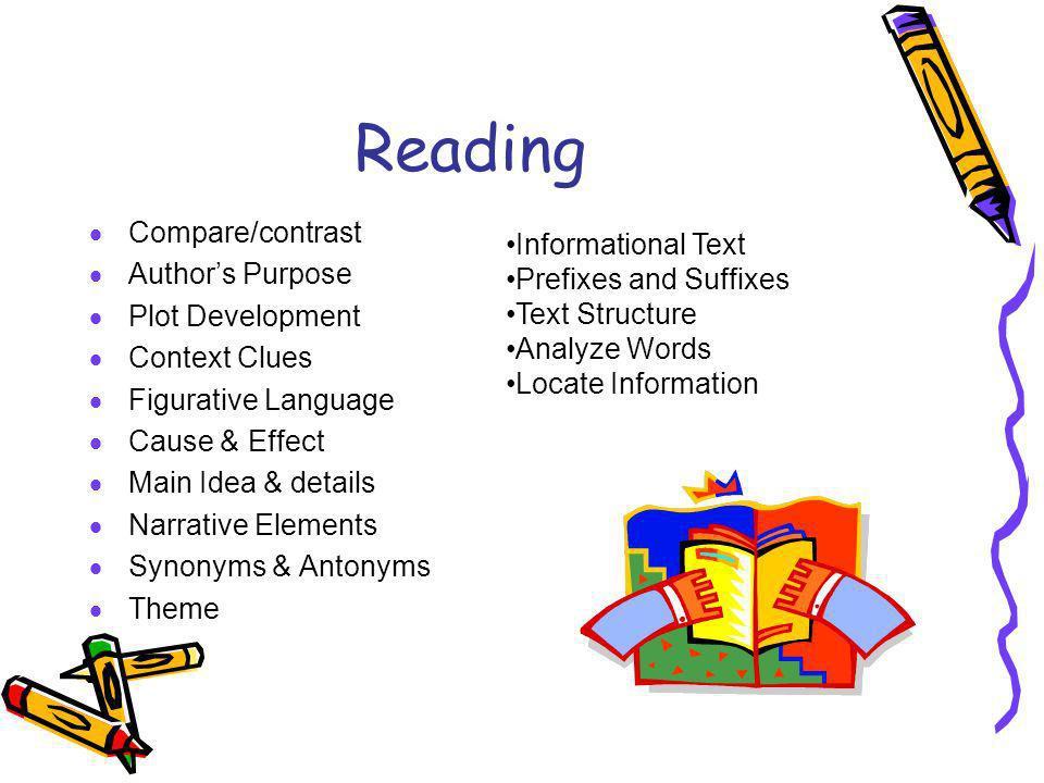 Reading Compare/contrast Authors Purpose Plot Development Context Clues Figurative Language Cause & Effect Main Idea & details Narrative Elements Syno